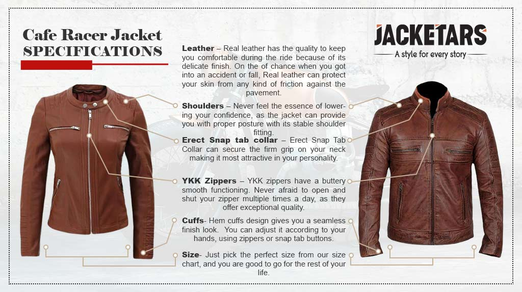 Cafe Racer Jackets Specifications - Labelled Infographic