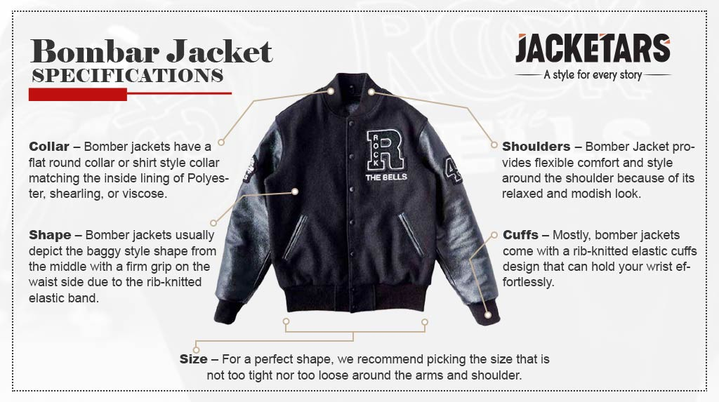 Detailed and Labelled Bomber Jackets Specification